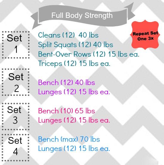 strengthworkout